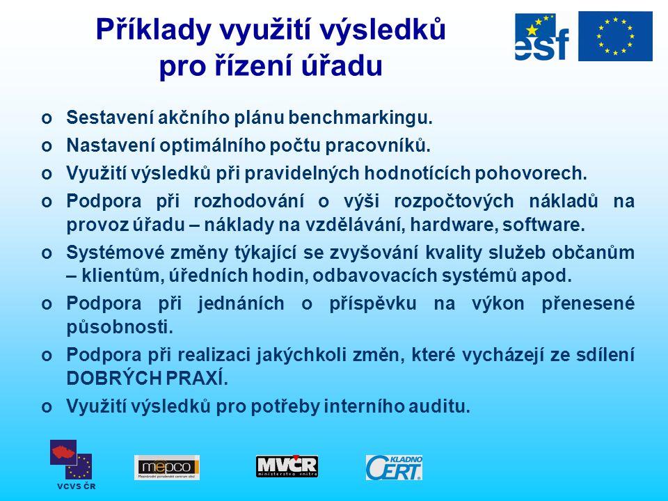 VCVS ČR Příklady využití výsledků pro řízení úřadu oSestavení akčního plánu benchmarkingu. oNastavení optimálního počtu pracovníků. oVyužití výsledků