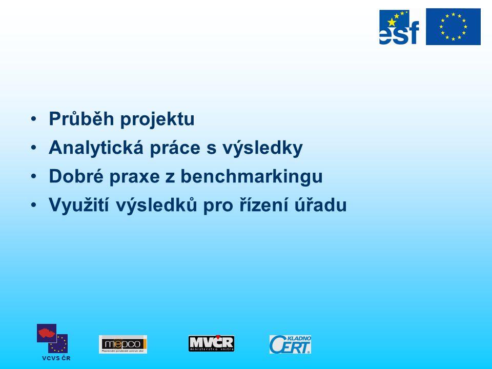VCVS ČR Průběh projektu Analytická práce s výsledky Dobré praxe z benchmarkingu Využití výsledků pro řízení úřadu