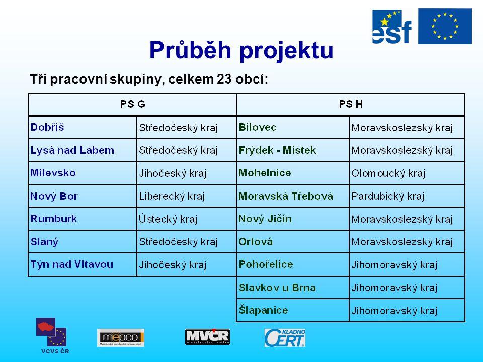 VCVS ČR Průběh projektu Tři pracovní skupiny, celkem 23 obcí: