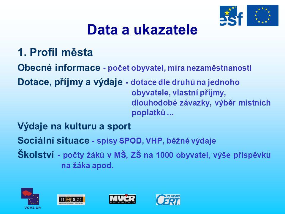 VCVS ČR Data a ukazatele 1. Profil města Obecné informace - počet obyvatel, míra nezaměstnanosti Dotace, příjmy a výdaje - dotace dle druhů na jednoho