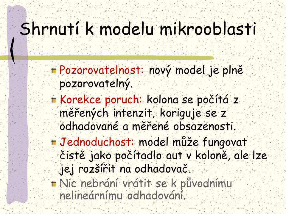 Shrnutí k modelu mikrooblasti Pozorovatelnost: nový model je plně pozorovatelný. Korekce poruch: kolona se počítá z měřených intenzit, koriguje se z o
