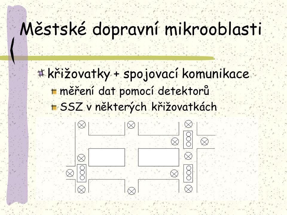 Městské dopravní mikrooblasti křižovatky + spojovací komunikace měření dat pomocí detektorů SSZ v některých křižovatkách