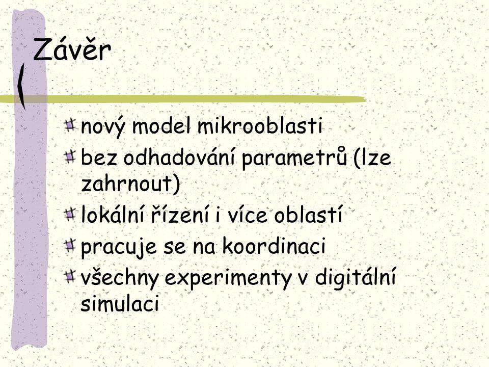 Závěr nový model mikrooblasti bez odhadování parametrů (lze zahrnout) lokální řízení i více oblastí pracuje se na koordinaci všechny experimenty v dig