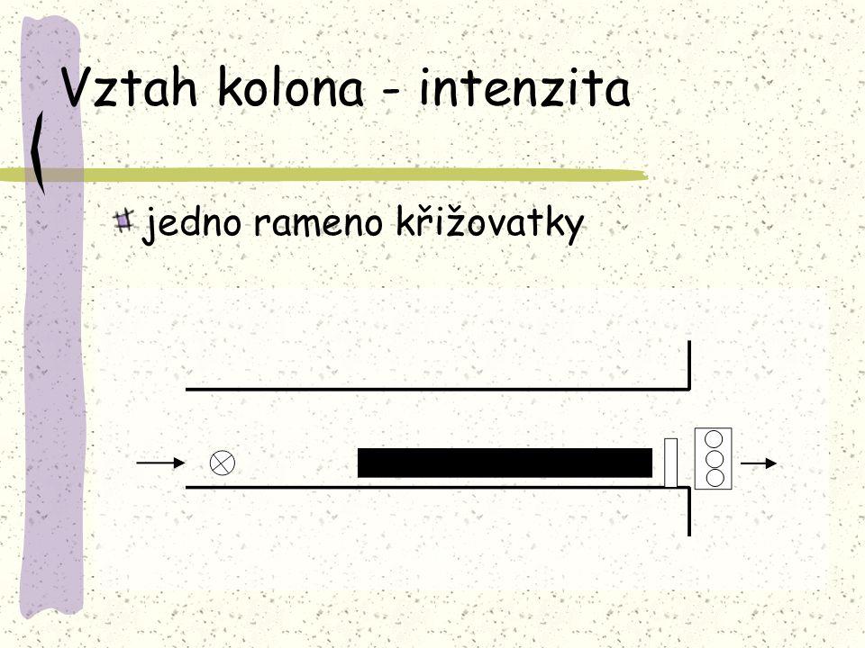 Vztah kolona - intenzita jedno rameno křižovatky