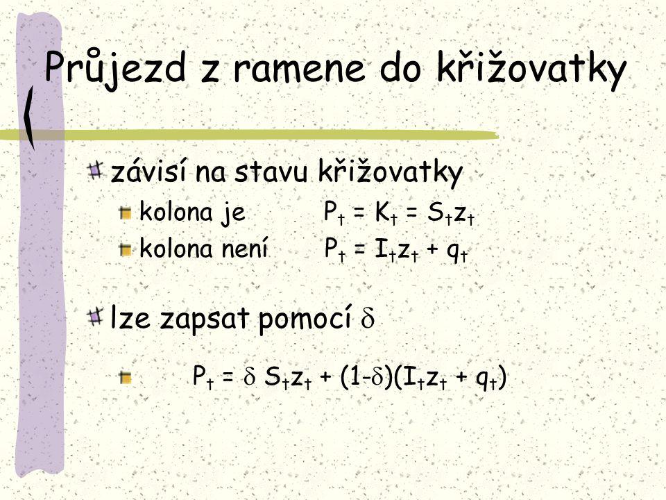 Průjezd z ramene do křižovatky závisí na stavu křižovatky kolona je P t = K t = S t z t kolona není P t = I t z t + q t lze zapsat pomocí  P t =  S