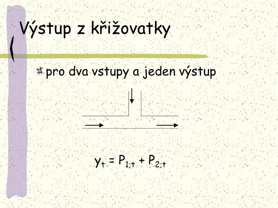 Výstup z křižovatky pro dva vstupy a jeden výstup y t = P 1;t + P 2;t