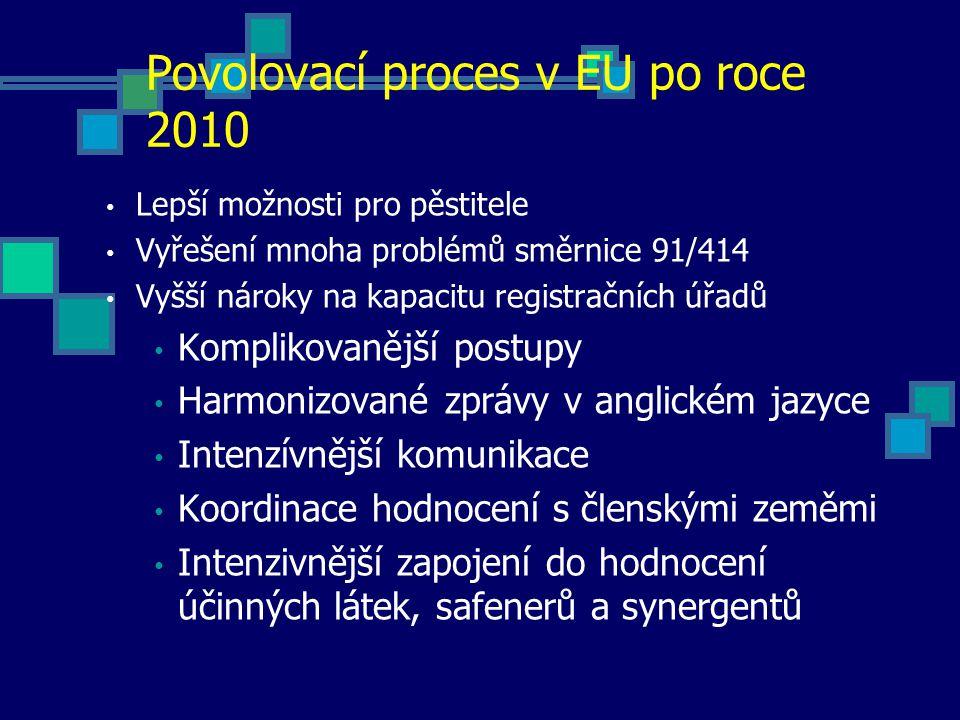 Povolovací proces v EU po roce 2010 Lepší možnosti pro pěstitele Vyřešení mnoha problémů směrnice 91/414 Vyšší nároky na kapacitu registračních úřadů