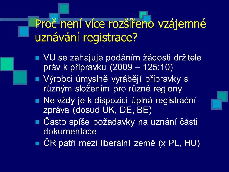 Proč není více rozšířeno vzájemné uznávání registrace? VU se zahajuje podáním žádosti držitele práv k přípravku (2009 – 125:10) Výrobci úmyslně vyrábě