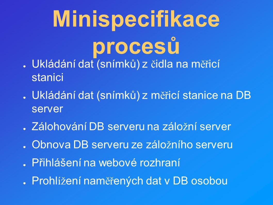 Minispecifikace procesů ● Ukládání dat (snímků) z č idla na m ěř icí stanici ● Ukládání dat (snímků) z m ěř icí stanice na DB server ● Zálohování DB s