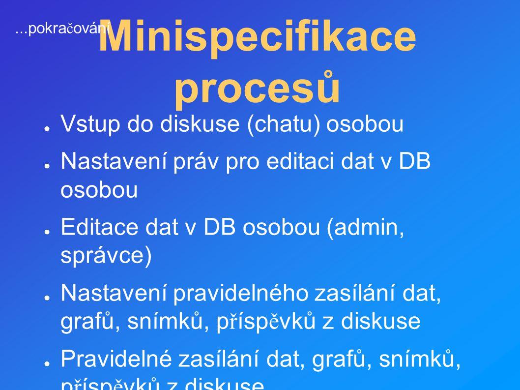Minispecifikace procesů ● Vstup do diskuse (chatu) osobou ● Nastavení práv pro editaci dat v DB osobou ● Editace dat v DB osobou (admin, správce) ● Na