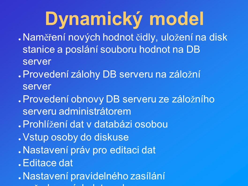 Dynamický model ● Nam ěř ení nových hodnot č idly, ulo ž ení na disk stanice a poslání souboru hodnot na DB server ● Provedení zálohy DB serveru na zá