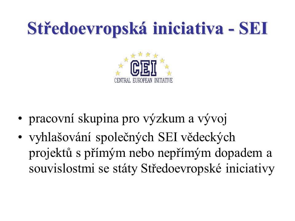 Středoevropská iniciativa - SEI pracovní skupina pro výzkum a vývoj vyhlašování společných SEI vědeckých projektů s přímým nebo nepřímým dopadem a souvislostmi se státy Středoevropské iniciativy