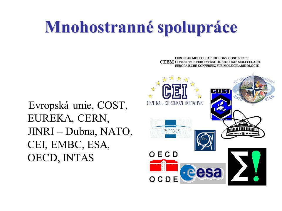 Mnohostranné spolupráce Evropská unie, COST, EUREKA, CERN, JINRI – Dubna, NATO, CEI, EMBC, ESA, OECD, INTAS