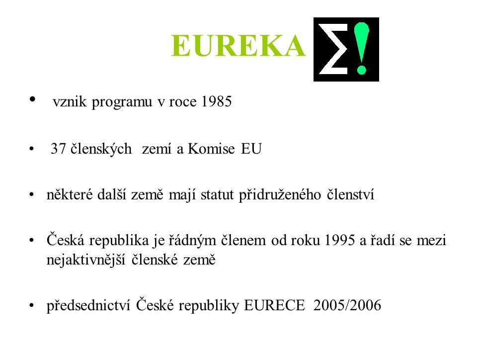 EUREKA vznik programu v roce 1985 37 členských zemí a Komise EU některé další země mají statut přidruženého členství Česká republika je řádným členem od roku 1995 a řadí se mezi nejaktivnější členské země předsednictví České republiky EURECE 2005/2006