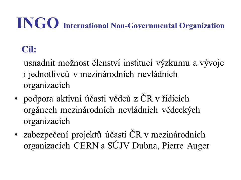 INGO International Non-Governmental Organization Cíl: Cíl: usnadnit možnost členství institucí výzkumu a vývoje i jednotlivců v mezinárodních nevládních organizacích podpora aktivní účasti vědců z ČR v řídících orgánech mezinárodních nevládních vědeckých organizacích zabezpečení projektů účastí ČR v mezinárodních organizacích CERN a SÚJV Dubna, Pierre Auger