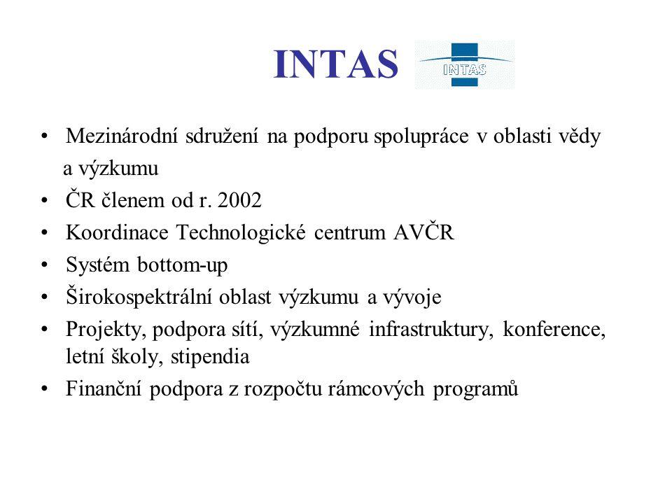 INTAS Mezinárodní sdružení na podporu spolupráce v oblasti vědy a výzkumu ČR členem od r.