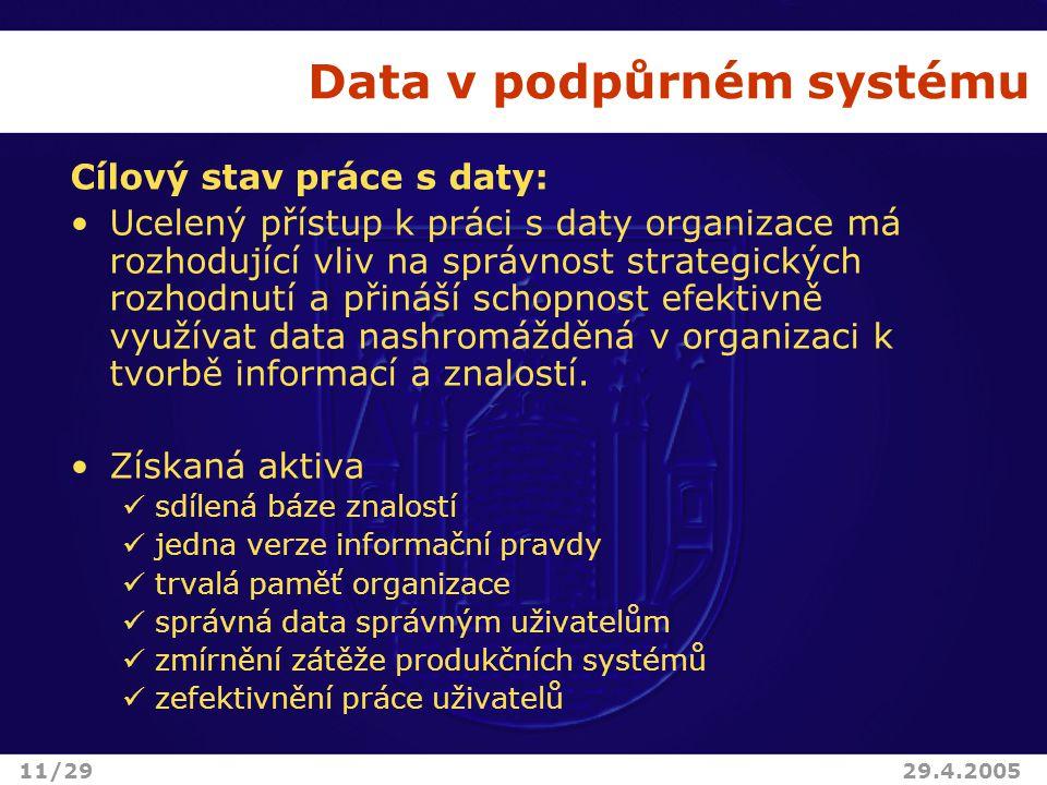 Data v podpůrném systému Cílový stav práce s daty: Ucelený přístup k práci s daty organizace má rozhodující vliv na správnost strategických rozhodnutí a přináší schopnost efektivně využívat data nashromážděná v organizaci k tvorbě informací a znalostí.