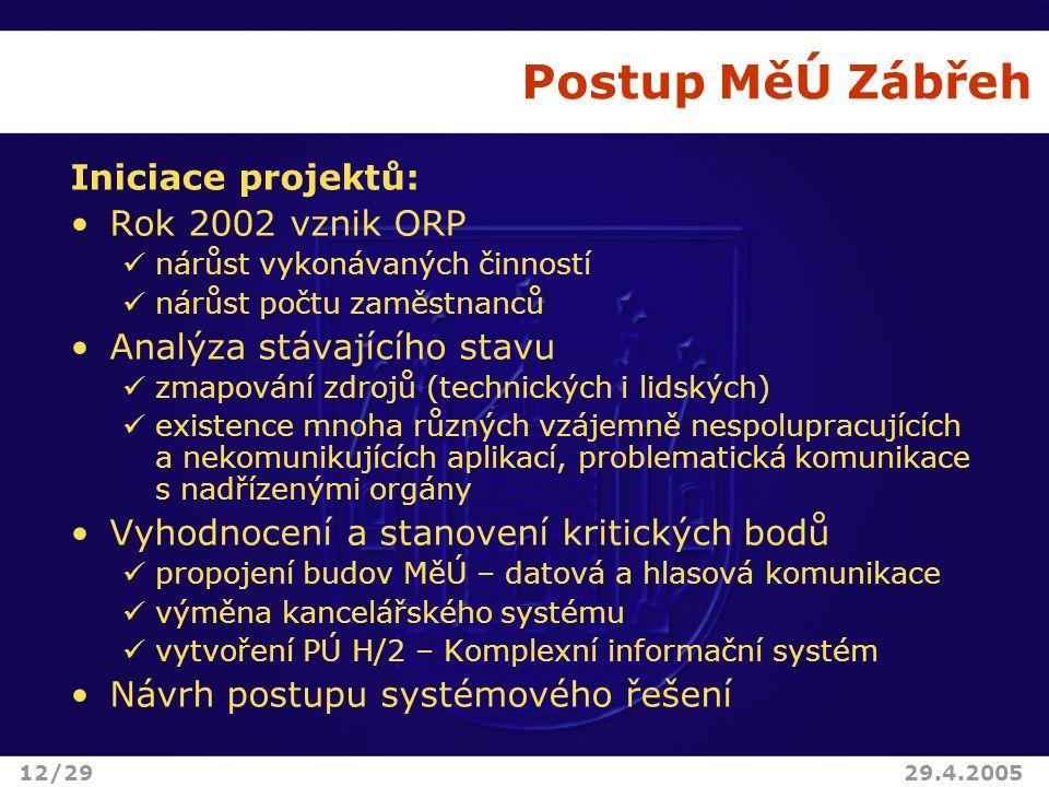Postup MěÚ Zábřeh Iniciace projektů: Rok 2002 vznik ORP nárůst vykonávaných činností nárůst počtu zaměstnanců Analýza stávajícího stavu zmapování zdro