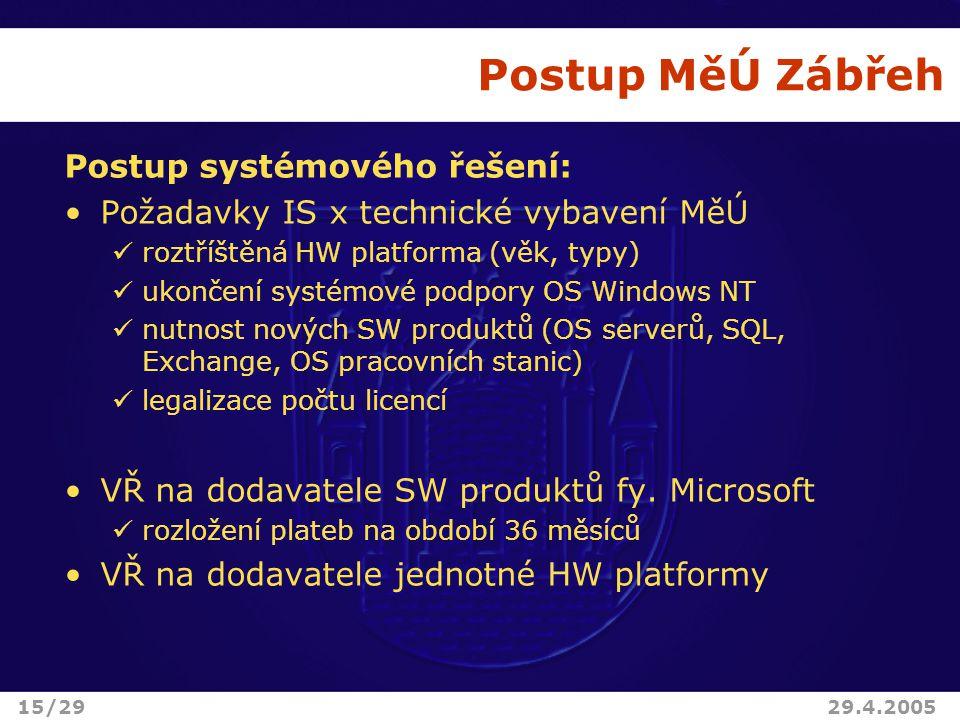 Postup MěÚ Zábřeh Postup systémového řešení: Požadavky IS x technické vybavení MěÚ roztříštěná HW platforma (věk, typy) ukončení systémové podpory OS Windows NT nutnost nových SW produktů (OS serverů, SQL, Exchange, OS pracovních stanic) legalizace počtu licencí VŘ na dodavatele SW produktů fy.