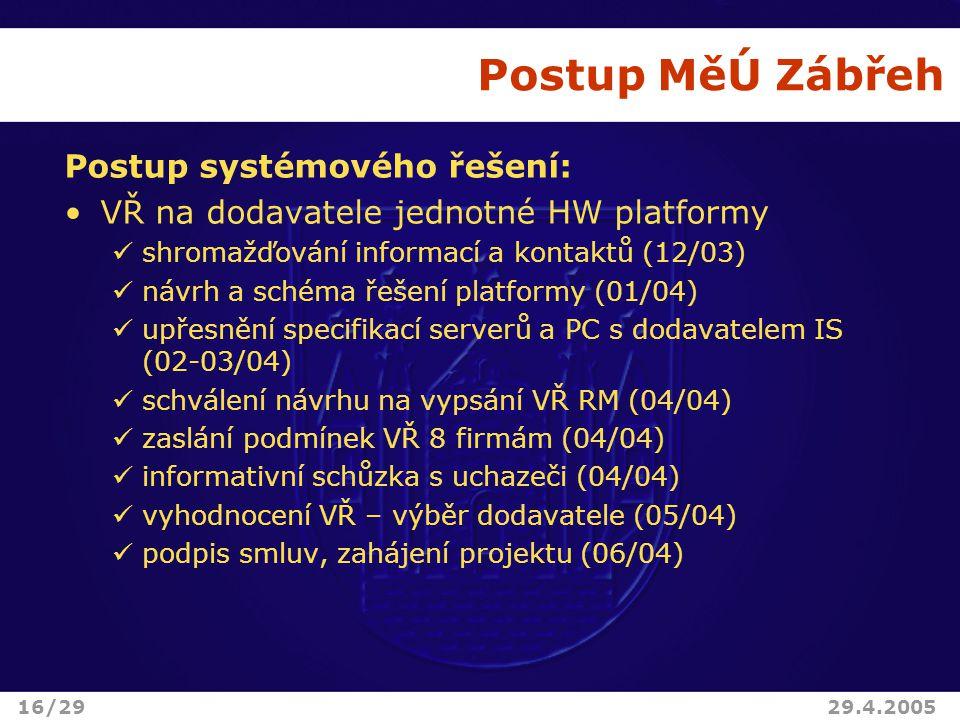 Postup MěÚ Zábřeh Postup systémového řešení: VŘ na dodavatele jednotné HW platformy shromažďování informací a kontaktů (12/03) návrh a schéma řešení platformy (01/04) upřesnění specifikací serverů a PC s dodavatelem IS (02-03/04) schválení návrhu na vypsání VŘ RM (04/04) zaslání podmínek VŘ 8 firmám (04/04) informativní schůzka s uchazeči (04/04) vyhodnocení VŘ – výběr dodavatele (05/04) podpis smluv, zahájení projektu (06/04) 16/2929.4.2005