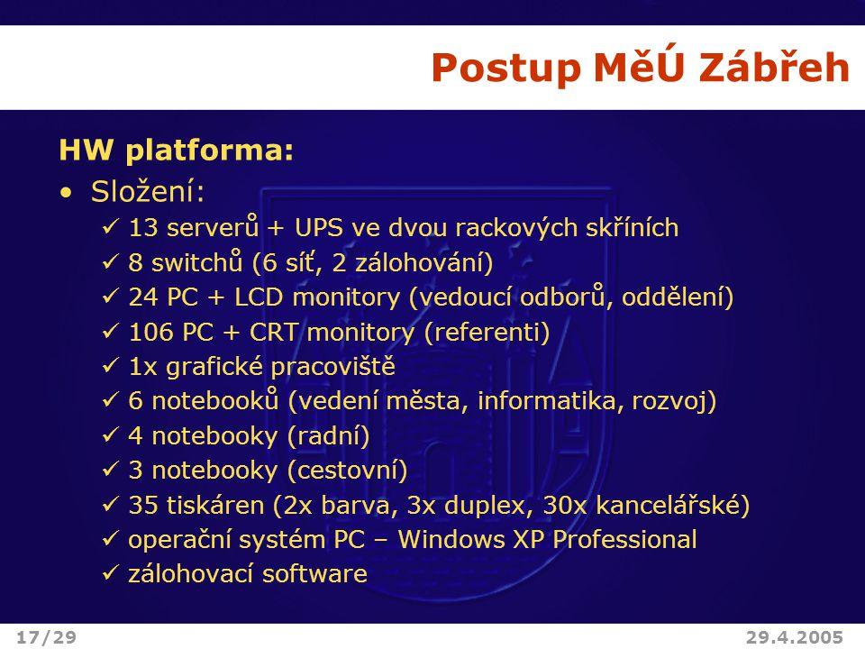 Postup MěÚ Zábřeh HW platforma: Složení: 13 serverů + UPS ve dvou rackových skříních 8 switchů (6 síť, 2 zálohování) 24 PC + LCD monitory (vedoucí odborů, oddělení) 106 PC + CRT monitory (referenti) 1x grafické pracoviště 6 notebooků (vedení města, informatika, rozvoj) 4 notebooky (radní) 3 notebooky (cestovní) 35 tiskáren (2x barva, 3x duplex, 30x kancelářské) operační systém PC – Windows XP Professional zálohovací software 17/2929.4.2005