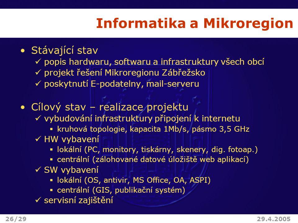 Informatika a Mikroregion Stávající stav popis hardwaru, softwaru a infrastruktury všech obcí projekt řešení Mikroregionu Zábřežsko poskytnutí E-podatelny, mail-serveru Cílový stav – realizace projektu vybudování infrastruktury připojení k internetu  kruhová topologie, kapacita 1Mb/s, pásmo 3,5 GHz HW vybavení  lokální (PC, monitory, tiskárny, skenery, dig.