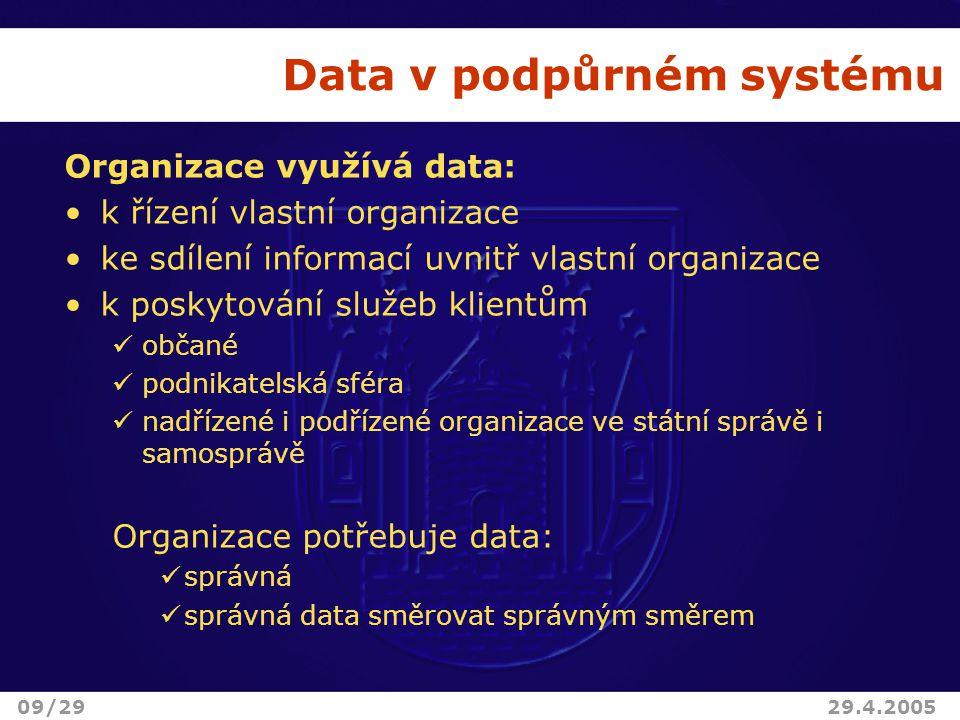Data v podpůrném systému Organizace využívá data: k řízení vlastní organizace ke sdílení informací uvnitř vlastní organizace k poskytování služeb klientům občané podnikatelská sféra nadřízené i podřízené organizace ve státní správě i samosprávě Organizace potřebuje data: správná správná data směrovat správným směrem 09/2929.4.2005