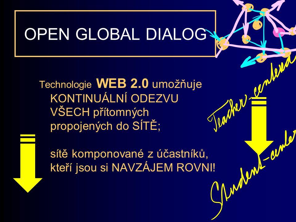 OPEN GLOBAL DIALOG Technologie WEB 2.0 umožňuje KONTINUÁLNÍ ODEZVU VŠECH přítomných propojených do SÍTĚ; sítě komponované z účastníků, kteří jsou si NAVZÁJEM ROVNI!
