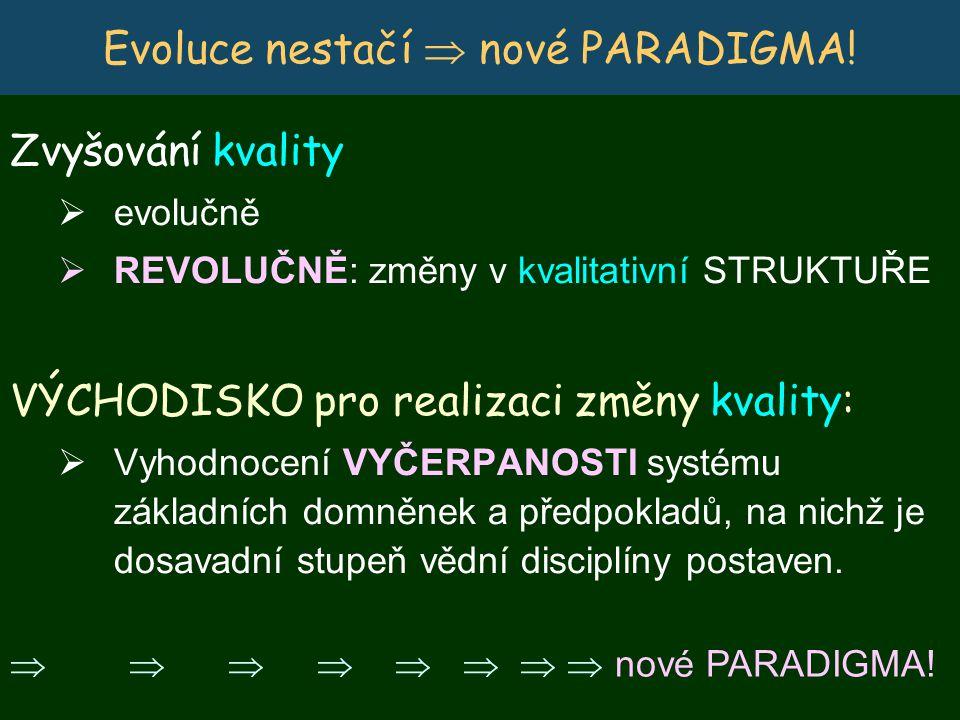 Evoluce nestačí  nové PARADIGMA! Zvyšování kvality  evolučně  REVOLUČNĚ: změny v kvalitativní STRUKTUŘE VÝCHODISKO pro realizaci změny kvality:  V