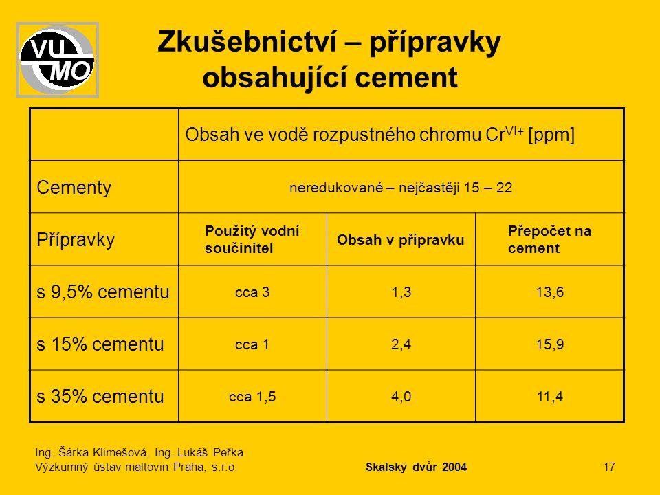 Ing. Šárka Klimešová, Ing. Lukáš Peřka Výzkumný ústav maltovin Praha, s.r.o.
