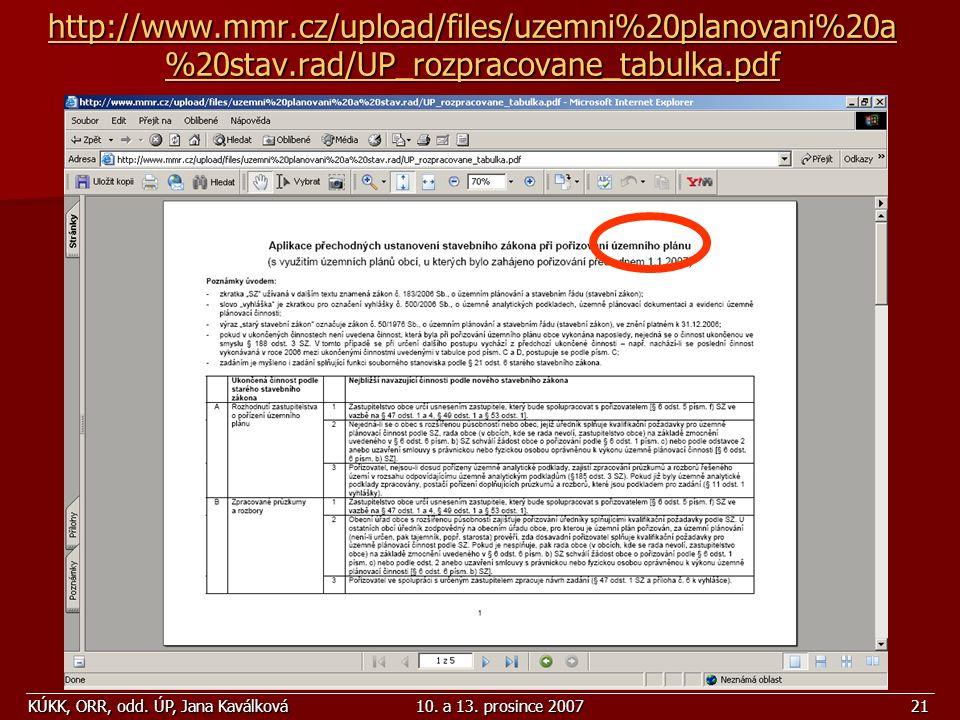 KÚKK, ORR, odd. ÚP, Jana Kaválková10. a 13. prosince 200721 http://www.mmr.cz/upload/files/uzemni%20planovani%20a %20stav.rad/UP_rozpracovane_tabulka.