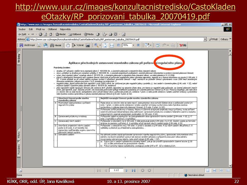 KÚKK, ORR, odd. ÚP, Jana Kaválková10. a 13. prosince 200722 http://www.uur.cz/images/konzultacnistredisko/CastoKladen eOtazky/RP_porizovani_tabulka_20