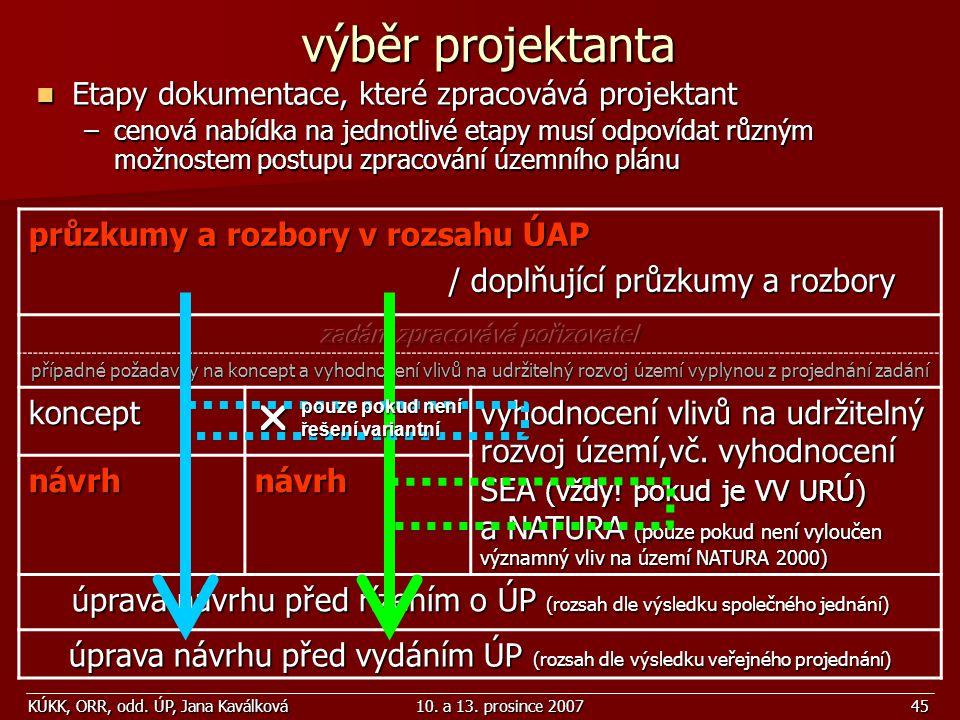 KÚKK, ORR, odd. ÚP, Jana Kaválková10. a 13. prosince 200745 výběr projektanta Etapy dokumentace, které zpracovává projektant Etapy dokumentace, které