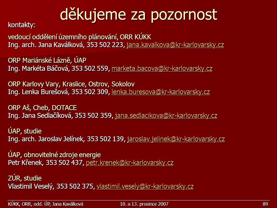 KÚKK, ORR, odd. ÚP, Jana Kaválková10. a 13. prosince 200789 kontakty: vedoucí oddělení územního plánování, ORR KÚKK Ing. arch. Jana Kaválková, 353 502