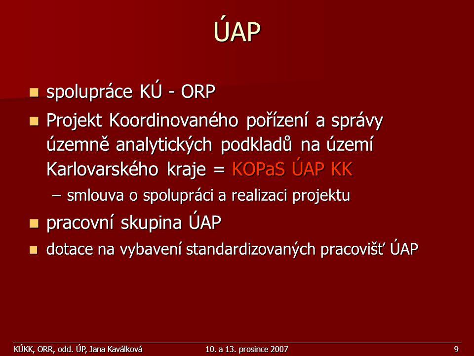 KÚKK, ORR, odd. ÚP, Jana Kaválková10. a 13. prosince 20079 ÚAP spolupráce KÚ - ORP spolupráce KÚ - ORP Projekt Koordinovaného pořízení a správy územně
