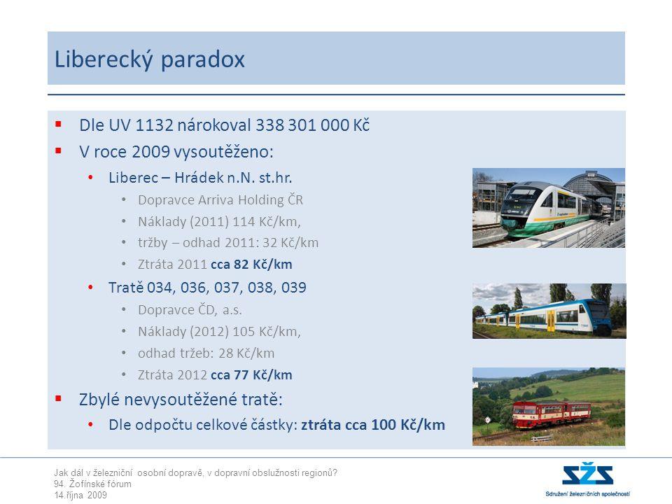 Jak dál v železniční osobní dopravě, v dopravní obslužnosti regionů.