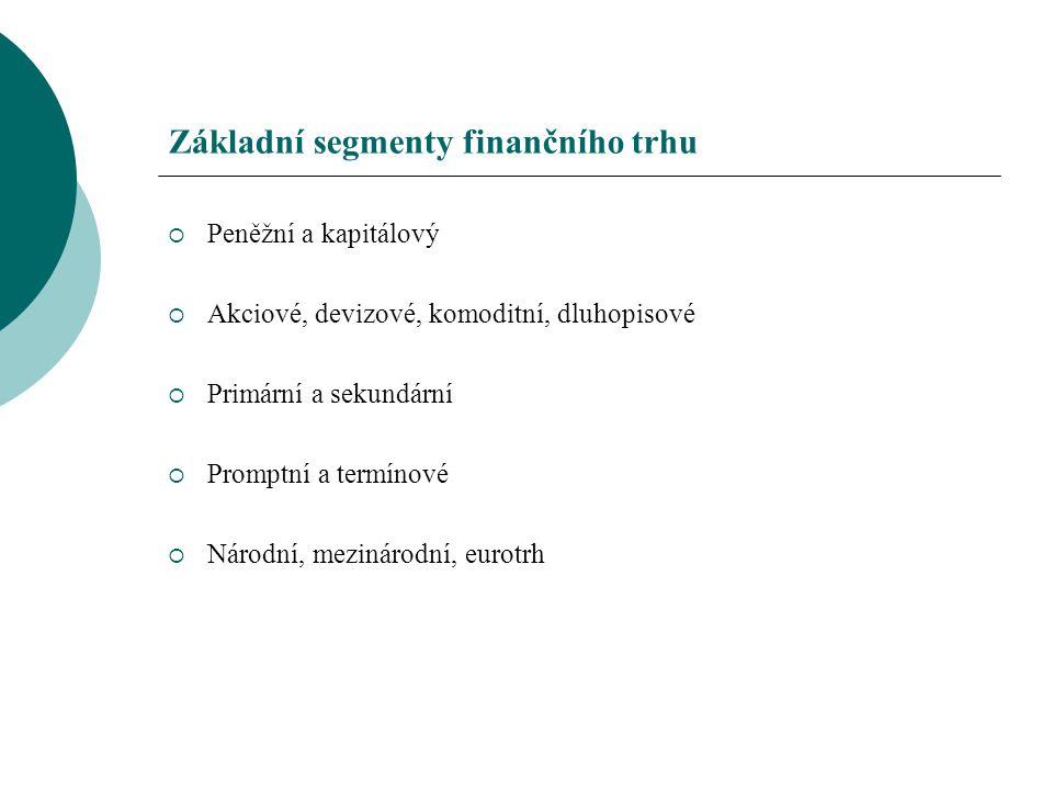 Základní segmenty finančního trhu  Peněžní a kapitálový  Akciové, devizové, komoditní, dluhopisové  Primární a sekundární  Promptní a termínové 