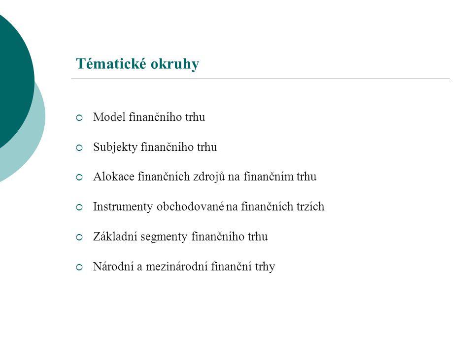 Tématické okruhy  Model finančního trhu  Subjekty finančního trhu  Alokace finančních zdrojů na finančním trhu  Instrumenty obchodované na finančn