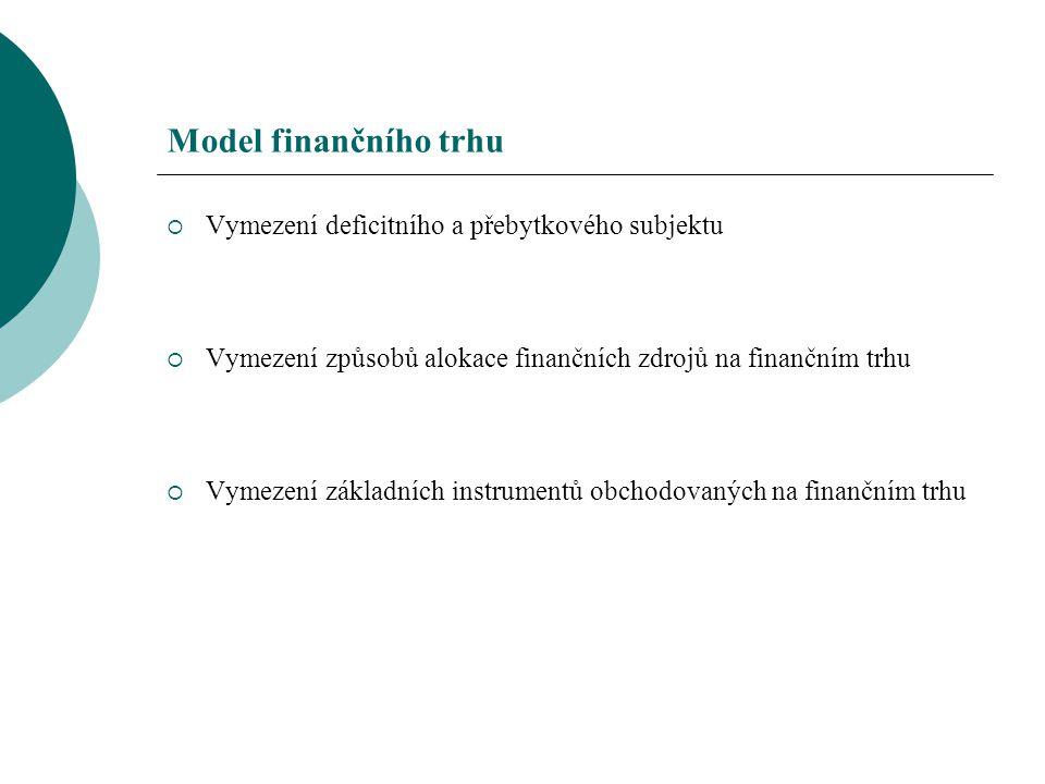 Model finančního trhu  Vymezení deficitního a přebytkového subjektu  Vymezení způsobů alokace finančních zdrojů na finančním trhu  Vymezení základn