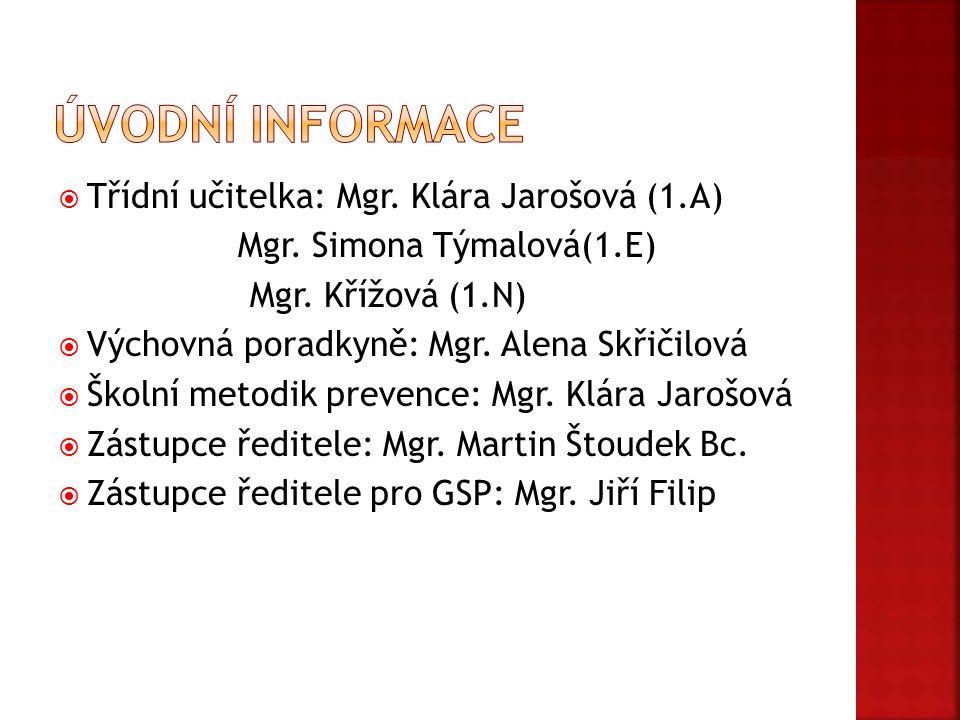  Třídní učitelka: Mgr. Klára Jarošová (1.A) Mgr. Simona Týmalová(1.E) Mgr. Křížová (1.N)  Výchovná poradkyně: Mgr. Alena Skřičilová  Školní metodik