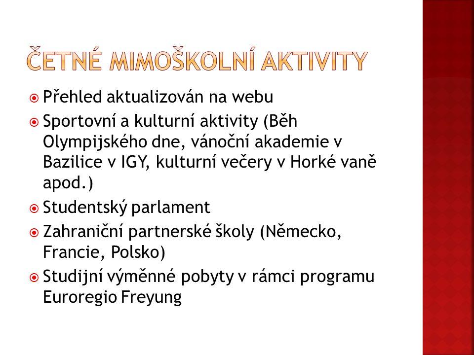  Přehled aktualizován na webu  Sportovní a kulturní aktivity (Běh Olympijského dne, vánoční akademie v Bazilice v IGY, kulturní večery v Horké vaně