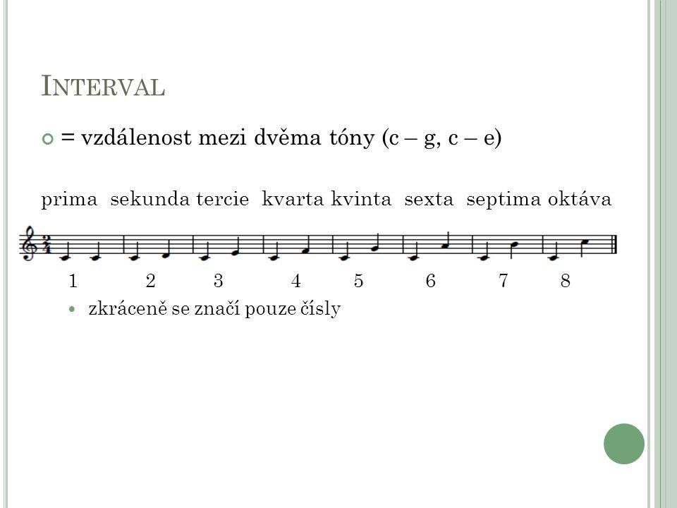 I NTERVAL = vzdálenost mezi dvěma tóny (c – g, c – e) prima sekunda tercie kvarta kvinta sexta septima oktáva 1 2 3 4 5 6 7 8 zkráceně se značí pouze