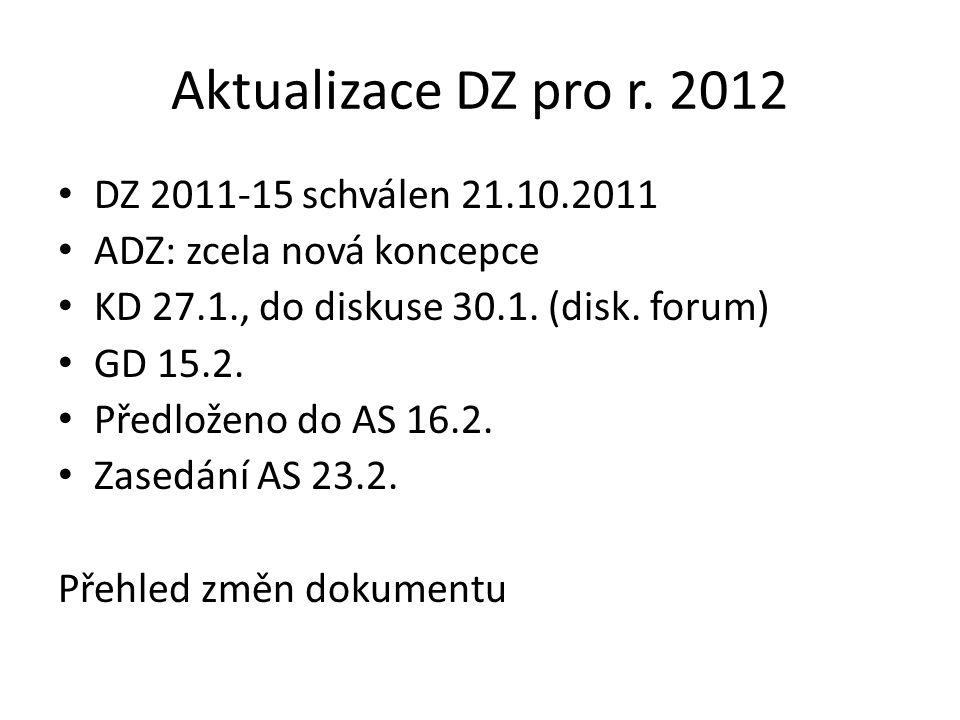 Aktualizace DZ pro r.