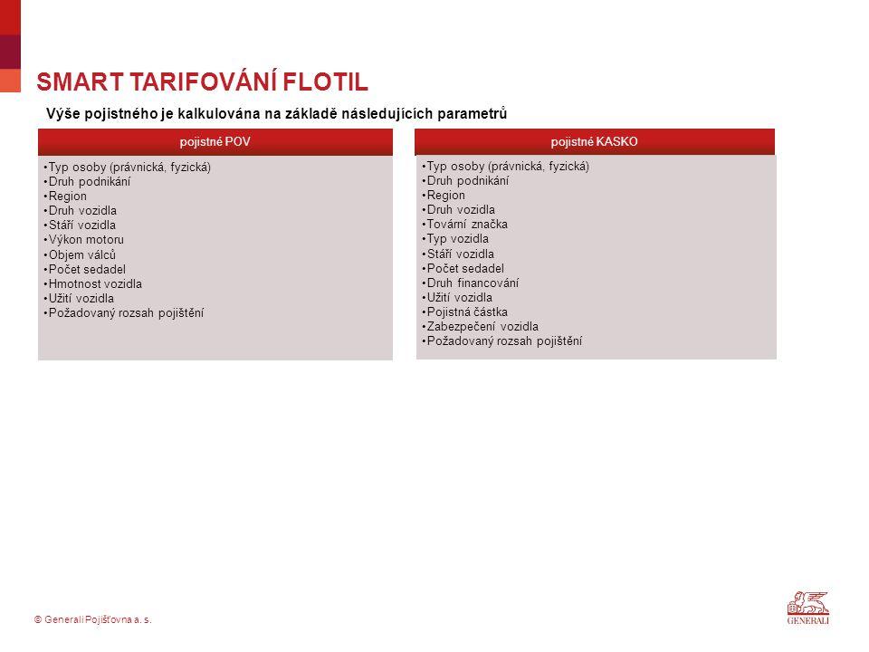 © Generali Pojišťovna a.s. OBSAH 1. FLOTILOVÉ POJIŠTĚNÍ- základní informace 2.