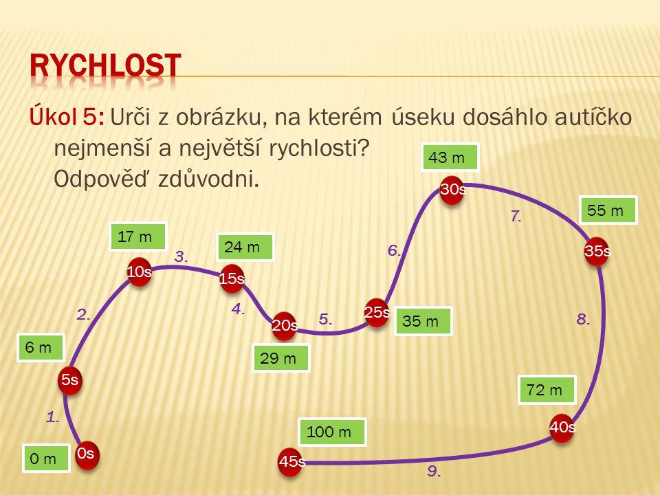 Úkol 5: Urči z obrázku, na kterém úseku dosáhlo autíčko nejmenší a největší rychlosti? Odpověď zdůvodni. 0 m 6 m 43 m 17 m 24 m 29 m 35 m 55 m 72 m 10