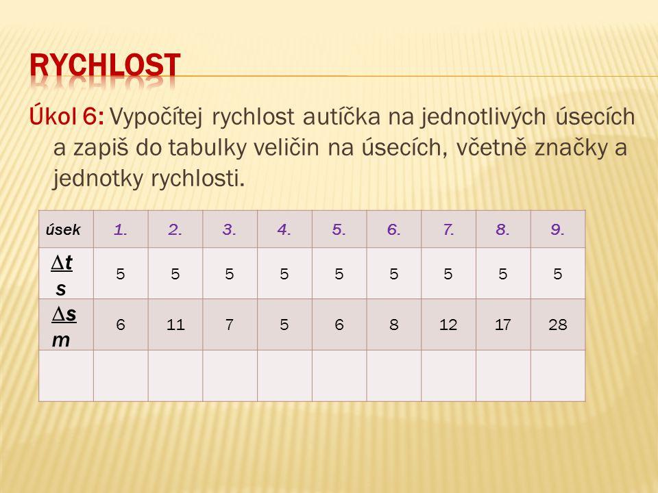 Úkol 6: Vypočítej rychlost autíčka na jednotlivých úsecích a zapiš do tabulky veličin na úsecích, včetně značky a jednotky rychlosti. úsek1.2.3.4.5.6.