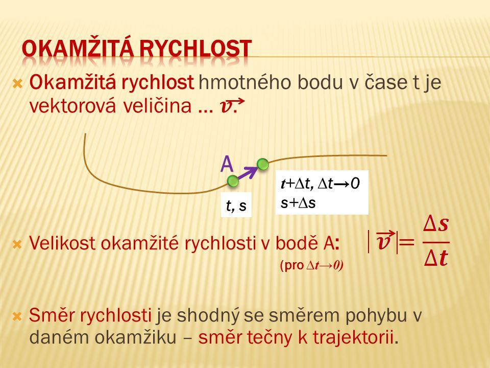 A t+∆ t, ∆ t→0 s +∆ s t, s