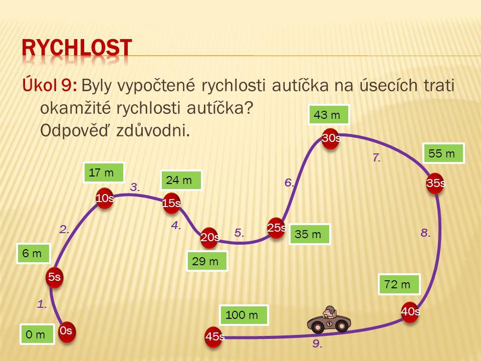 Úkol 9: Byly vypočtené rychlosti autíčka na úsecích trati okamžité rychlosti autíčka? Odpověď zdůvodni. 0 m 6 m 43 m 17 m 24 m 29 m 35 m 55 m 72 m 100