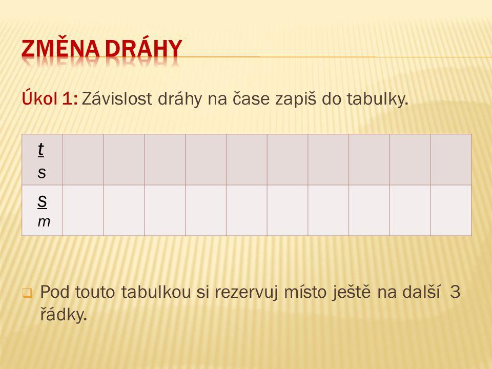 Úkol 1: Závislost dráhy na čase zapiš do tabulky.  Pod touto tabulkou si rezervuj místo ještě na další 3 řádky. SmSm tsts