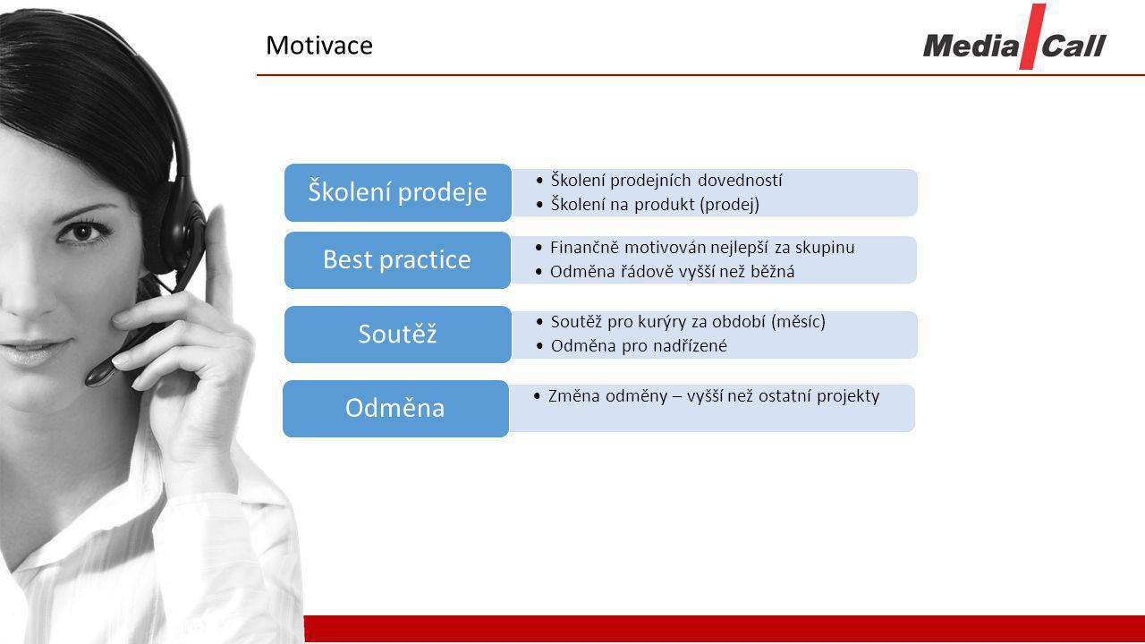 Motivace Školení prodejních dovedností Školení na produkt (prodej) Školení prodeje Finančně motivován nejlepší za skupinu Odměna řádově vyšší než běžn